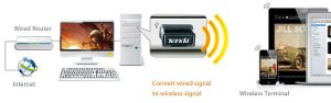 TENDA-TE-W311MI-Wireless-N150-USB-Adapter-Nano-W311MI