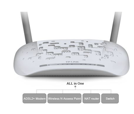 TP-LINK-TD-W8961N-300Mbps-fixed-Antenna-Wireless-N-ADSL2-Modem-Router-B00RK5VU5M